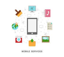 Mobile services icons