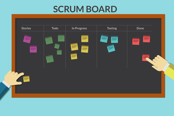 Scrum Boards - Task Agile Development, Vector Illustration