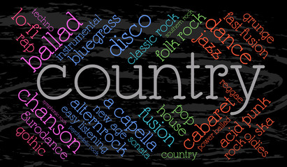 Country. Word cloud, italic font, grunge background. Music concept.