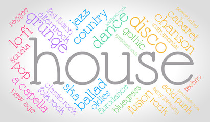 House. Word cloud, italic font, gradient grey background. Music concept.