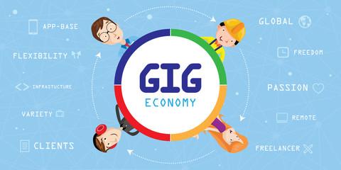 Gig Economy Concept. Vector illustration in flat style. Freelancer economy worker.