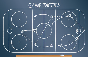 Hockey tactics scheme drawn on the blackboard in chalk, template playbook