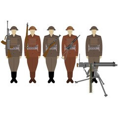 British soldiers of World War II weapons