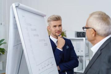 chef und mitarbeiter planen gemeinsam am flipchart