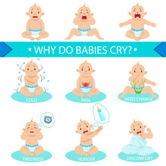 Reasons Baby Boy Is Crying Infographic Poster