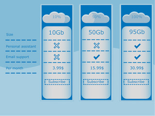 Three vector prices for cloud storage, price table on a light background.