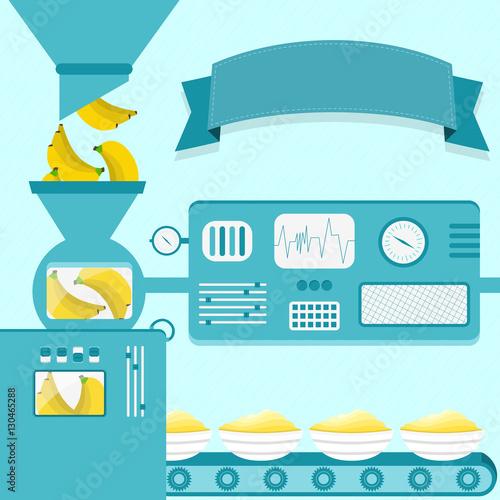 """Vector illustration of factory producing banana cream ..."