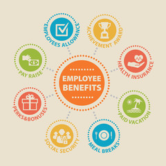 EMPLOYEE BENEFITS Concept with icons