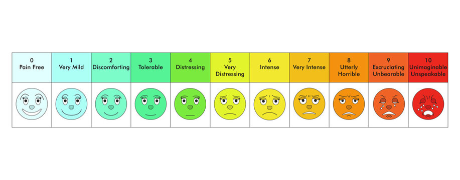 Faces pain scale.Vector