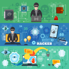 Hacker abducts passwords and data, banners. Hacker attack