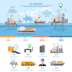 Oil industry infographics banner production and transportation of oil
