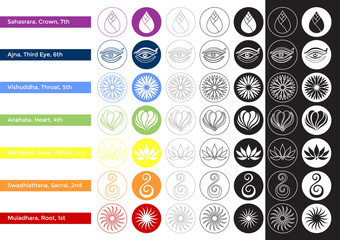 set of 7 chakras sign symbol icon, vector design, color, colorful power energy