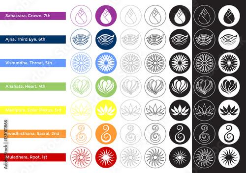 Set Of 7 Chakras Sign Symbol Icon Vector Design Color Colorful