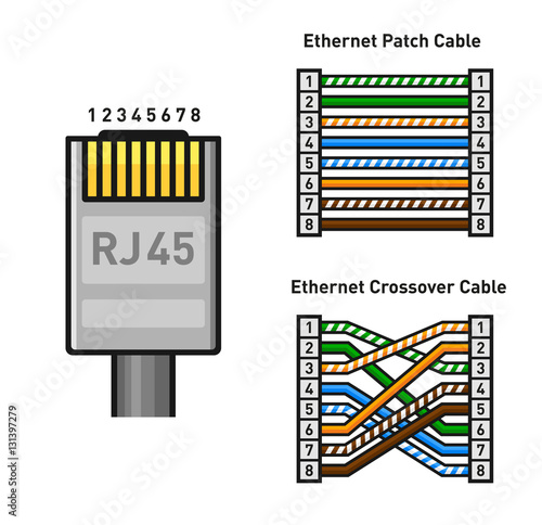 Rj45 Crossover Wiring Diagram likewise Rj45 Pinout further 131397279 furthermore Pro View in addition Products. on t568b wiring diagram