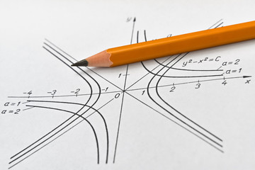 Hyperbola and pencil