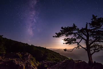 The Milky Way as seen from the Raven's Roost overlook on the  Blue Ridge Parkway (Virginia)