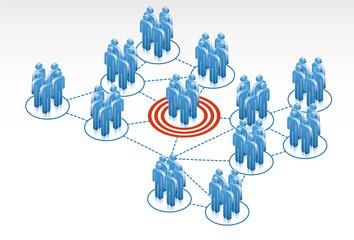Target Network