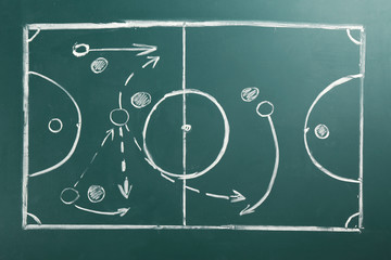 Scheme of football game on green blackboard background