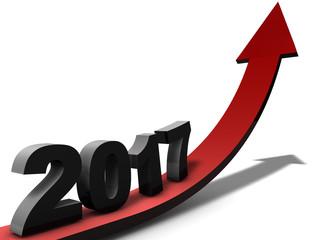 Aufschwung 2017