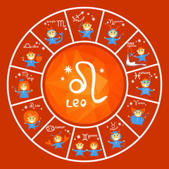 zodiac wheel set-08