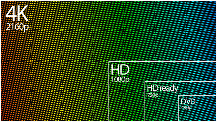 4K resolution display with comparison of resolutions.