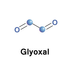Glyoxal is the smallest dialdehyde, its molecule easy hydrates and oligomerizes, a precursor to many products.