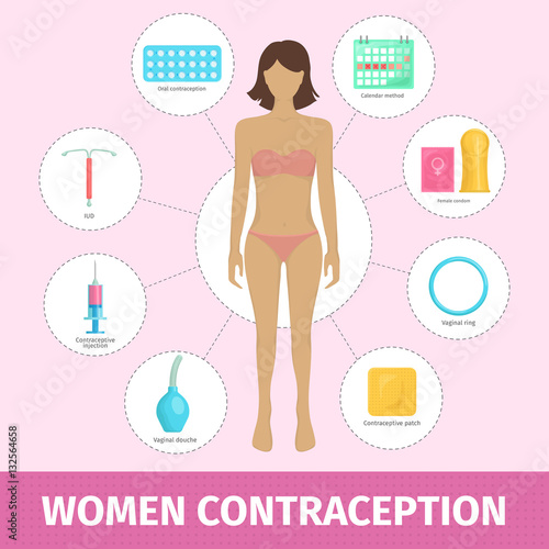 """Set Of Female Contraception Methods: Contraceptive Patch"