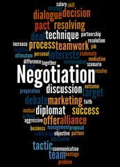 Negotiation, word cloud concept 2