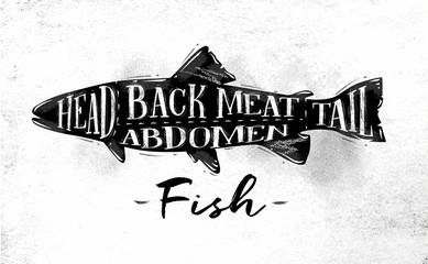 Fish cutting scheme