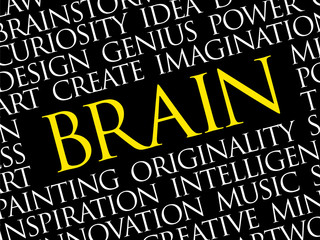 BRAIN word cloud collage, creative business concept background