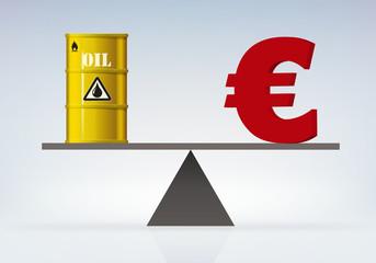Baril de pétrole - Euro - équilibre - carburant