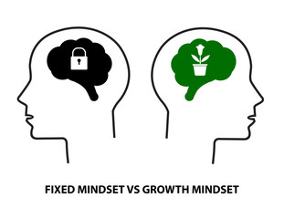 Fixed Mindset vs Growth Mindset Vector illustration