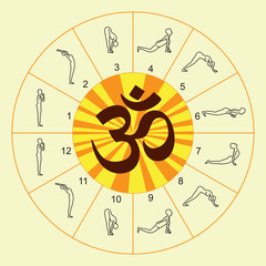 Vector illustration of yoga exercise Sun Salutation Surya Namaskara.