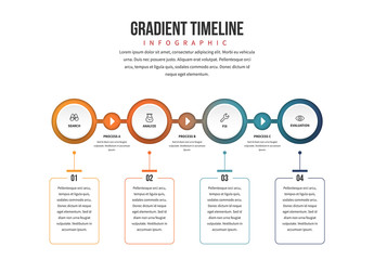 Gradient Timeline