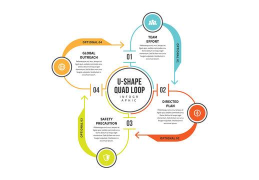 U-Shape Quad Loop