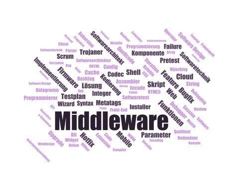 middleware - Wortwolke ( word cloud, wordcloud ) mit Begriffen aus dem Bereich Personalbeschaffung.