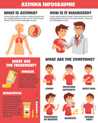 Asthma Symptoms Illnesses Infographics