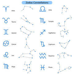 Zodiac constellations vector symbols. Astrology stars signs.