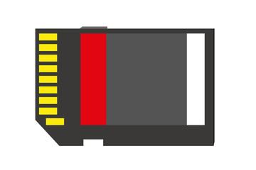 SD Karte - Speicherkarte