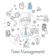 Doodle line design of web banner templates with outline icons of time management.Vector illustration concept for website or infographics.