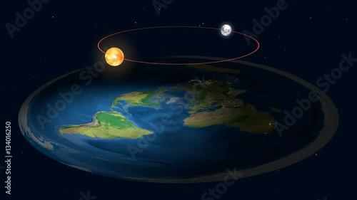 Flat Earth 3D Model  Day and Night  Animation  Geocentric