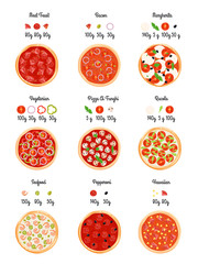 Pizza Ingredients Infographic Poster