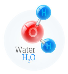 Chemistry model of molecule water scientific elements