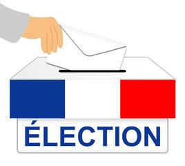 élection 2017 France