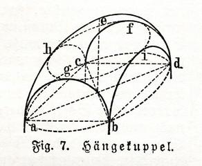 Sail vault (from Meyers Lexikon, 1895, 7/540)