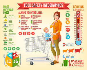 Food safety vector infographics and design elements.