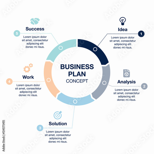 business plan info