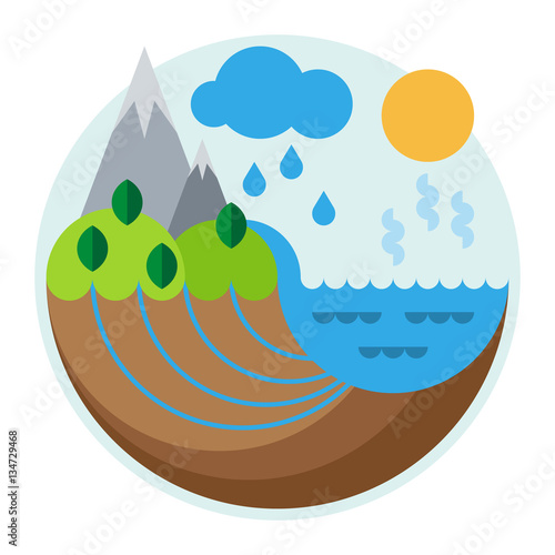 flat style diagram of water cycle stock image and royalty free rh fotolia com condensation water cycle clipart water cycle clipart black and white