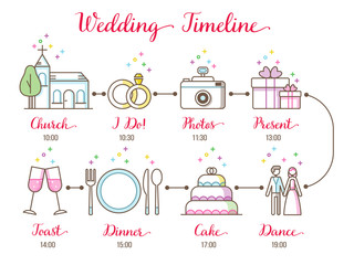 Wedding timeline infographic.