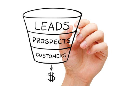 Sales Funnel Business Concept